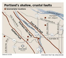 Portland's Shallow Crustal Faults