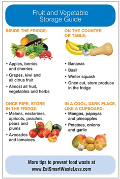 Superieur Food Storage Tips